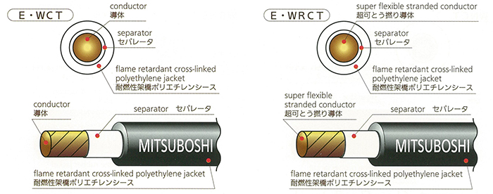 Electric Wire And Cable 製品カテゴリー Mitsuboshi Co Ltd